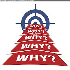 Limitations of 5 Whys in CAPA and Root Cause Analysis